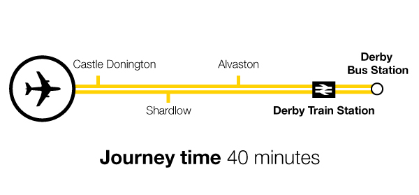 Derby Route