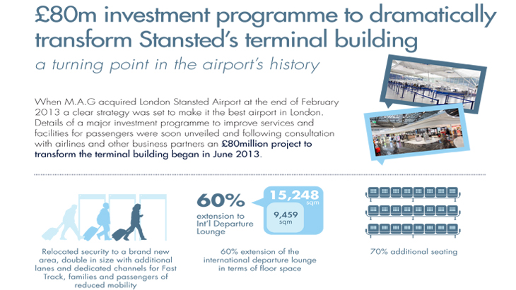 80 million transformation of stansted airport press pack stansted overview of 80 million investment m4hsunfo